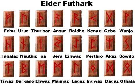 Старший Футарк